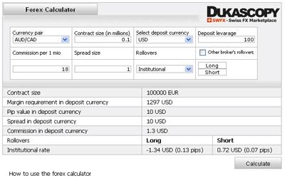 kalkulator-forex
